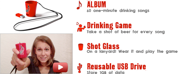 Shot Glass USB